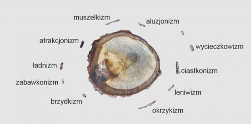 """""""Jerzy Ludwiński Archive online"""" - preview"""